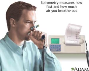Cardiopulmonary Spirometry